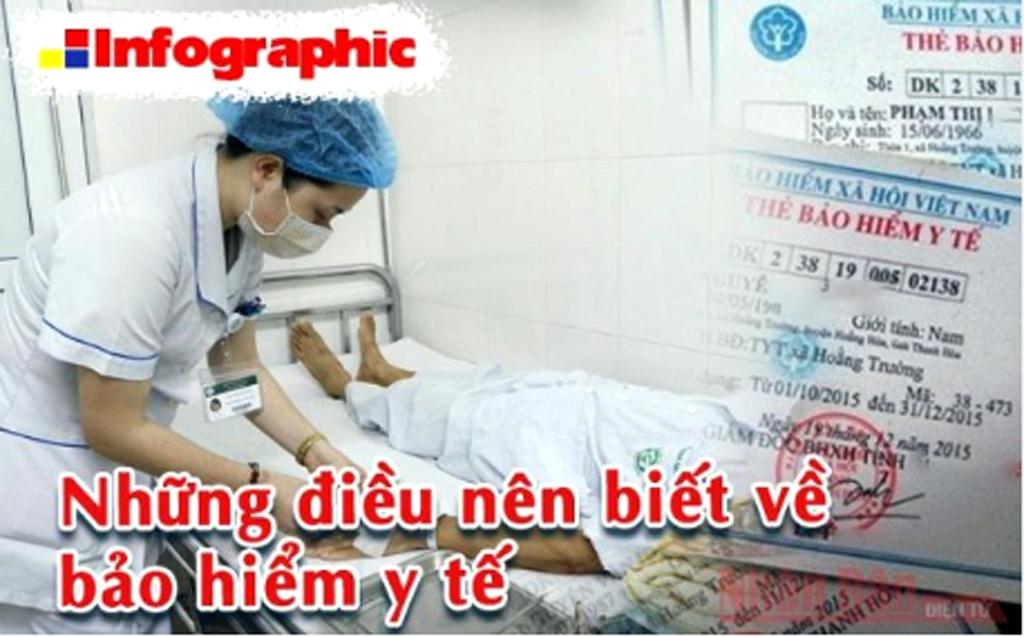 [Infographic] Những điều nên biết về bảo hiểm y tế