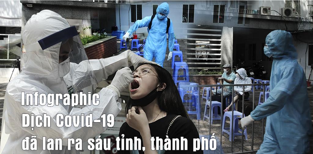 [Infographic] Biểu đồ một tuần lây lan dịch Covid-19 tại Việt Nam